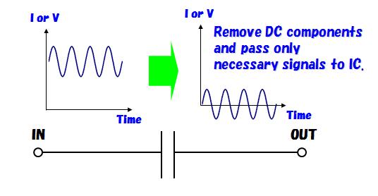 How do ceramic capacitors work on the circuit?|Q&A Corner